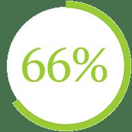 66-percent-green